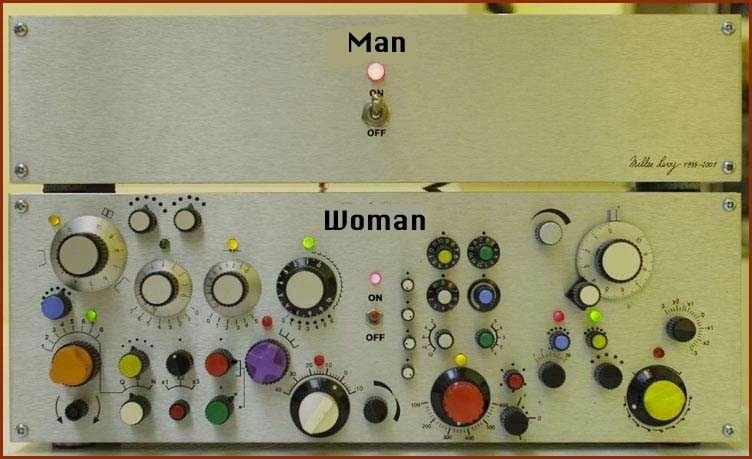 manwomancontrolpanel.jpg